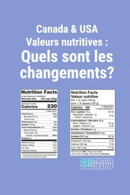 Changements 2016 valeurs nutritives US - Canada