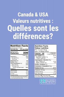 Étiquetage alimentaire - Différences USA - Canada