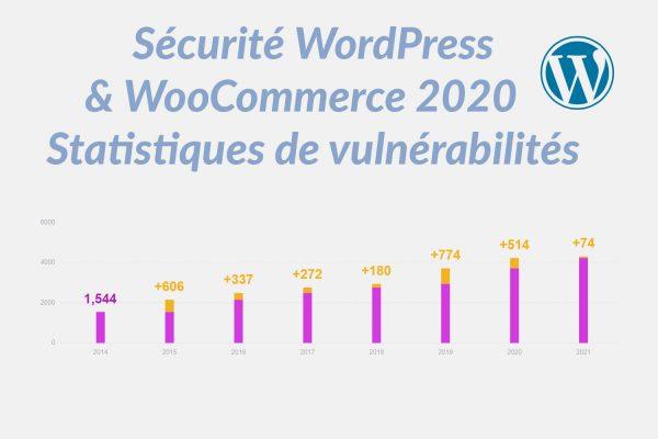 Statistiques sécurité WordPress 2020
