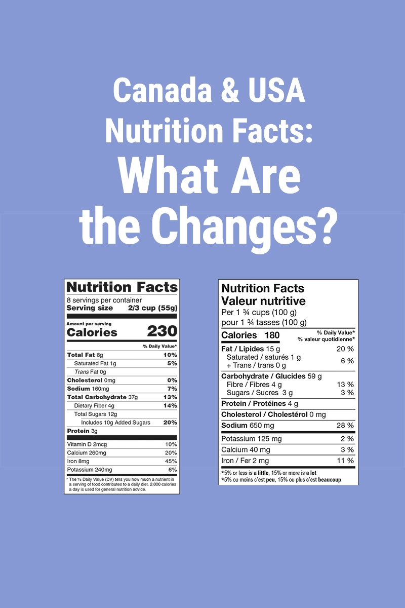 2016 new rules US Canada Nutrition Facts