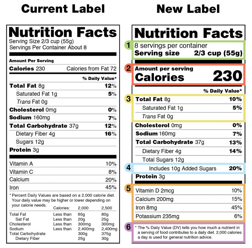 2016 new nutrition facts label-FDA