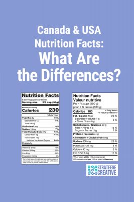 Differences Nutrition Facts USA Canada