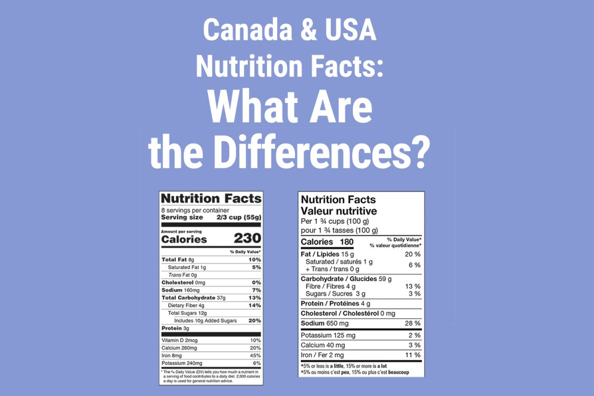 Differences US Canada Nutrition Labels