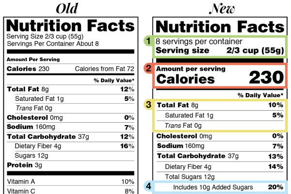 FDA-2016-Nutrition-Facts-Label-Key-Changes