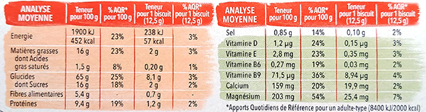 EU nutrition info - optional nutrients - serving size - daily reference intakes
