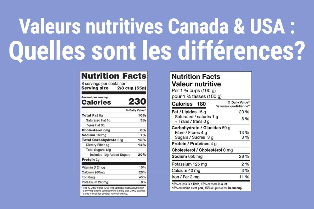 Étiquetage alimentaire USA - Canada - différences
