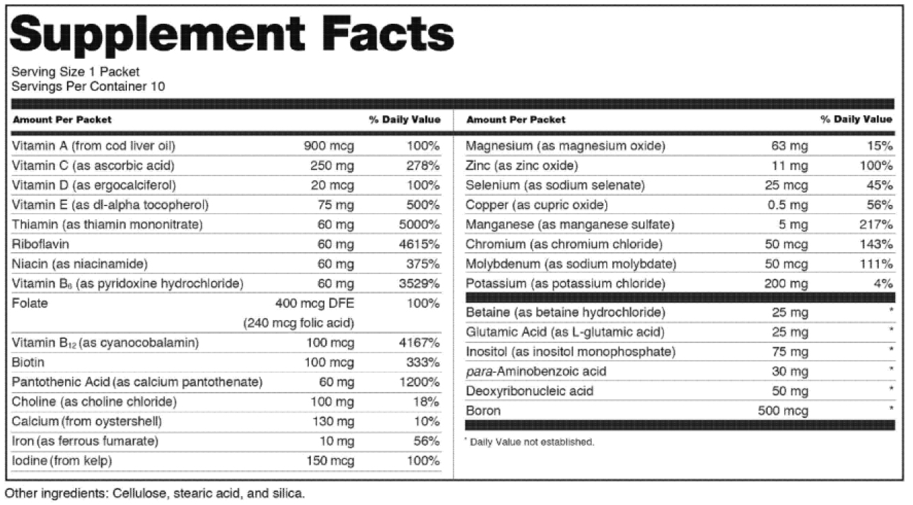 Figure 17: Supplement Facts Label – Split List